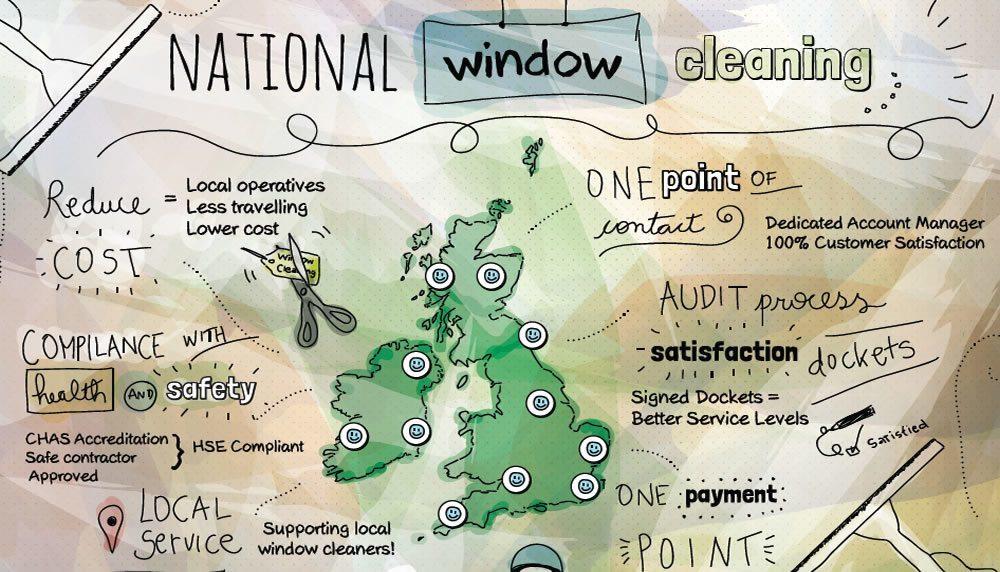 LaddersFree Infographic